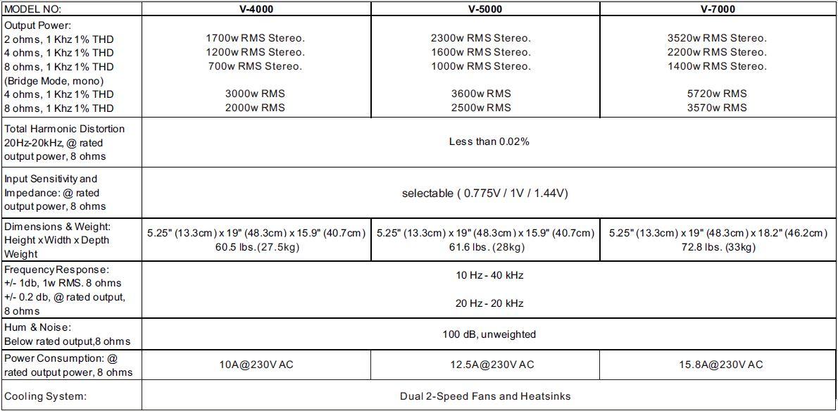 V Series Audio Power Amplifier